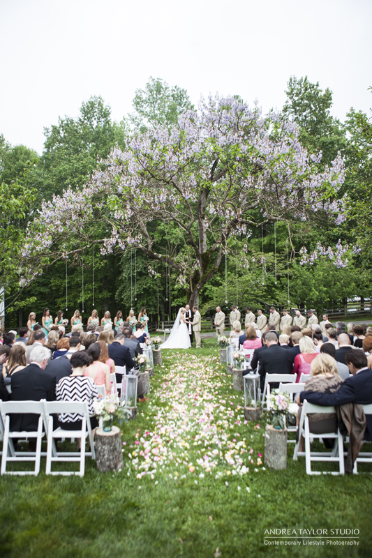 Great Ceremony Sites