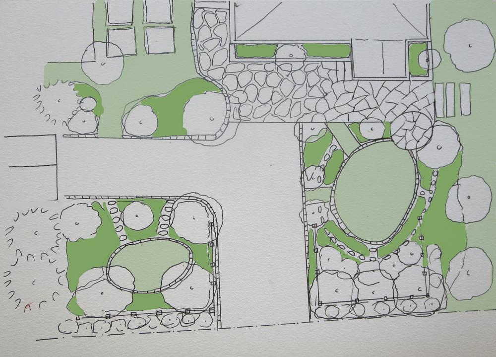 Landscape Plan Nova Scotia