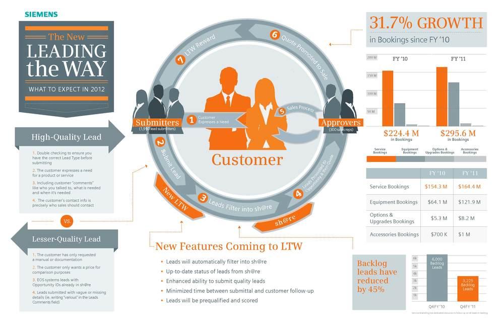 Siemens_LTW_Infographic.jpg