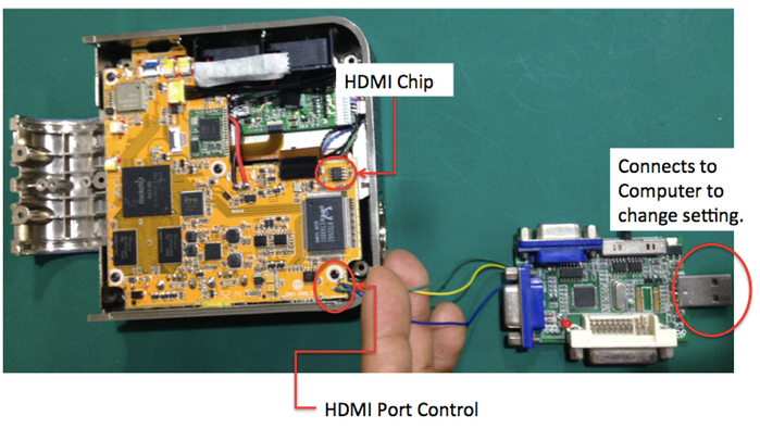 We are reconnecting to the HDMI chip in order to change the contrast setting via computer connection.