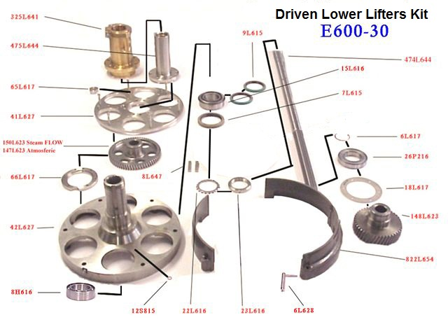 Driven Lower Lifters 2 - Items included - English.jpg