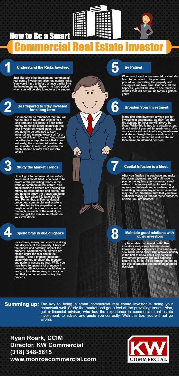 smart commercial investor infographic.jpg