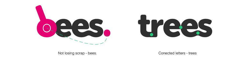 Strawbees-Logo-04.jpg