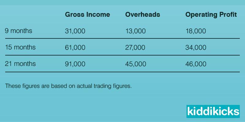 Revenues1.jpg