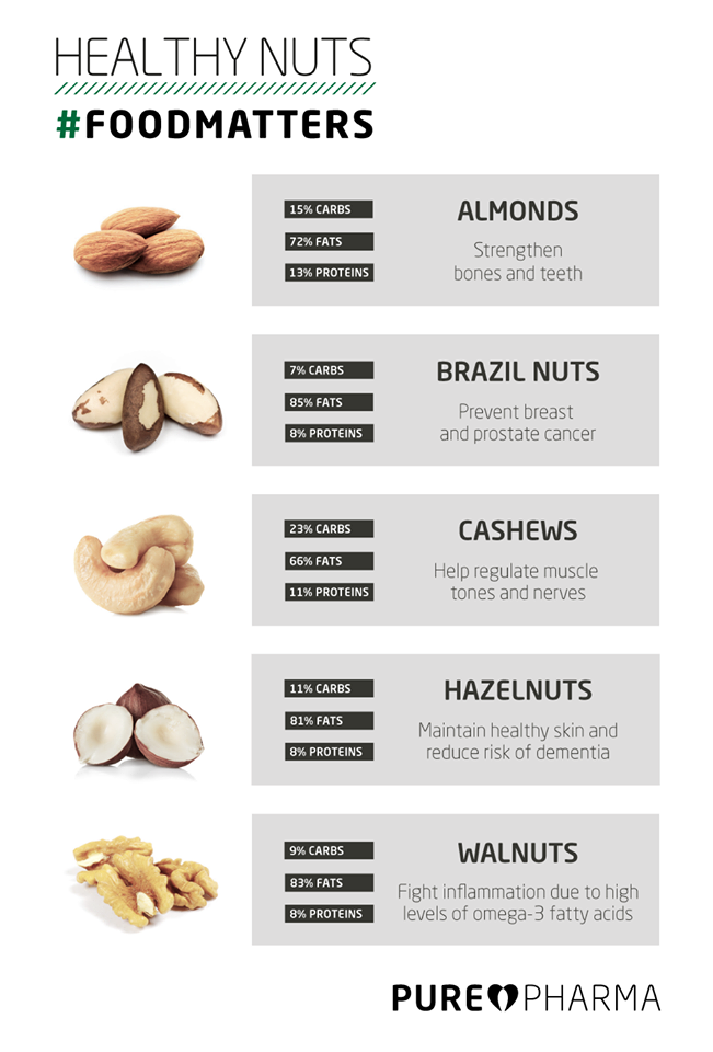 go nuts.png