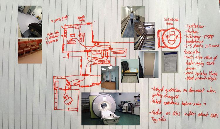 MRI+Layout.jpg