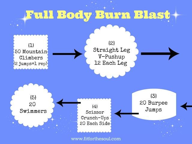 Full Body Burn Blast
