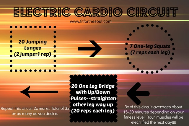 electriccardio
