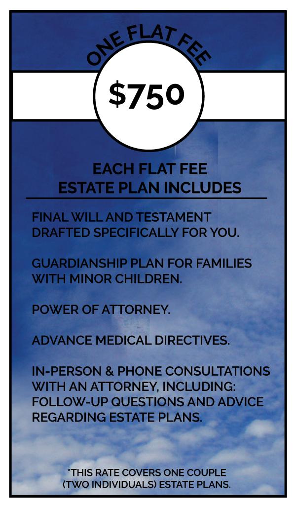 Estate-Rate.png