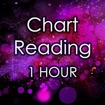 Chart reading 1-hour.jpg