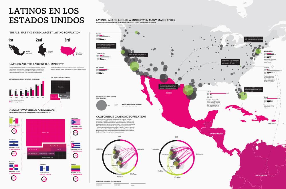 Latinos_EnLos_sm_v2b_o.jpg