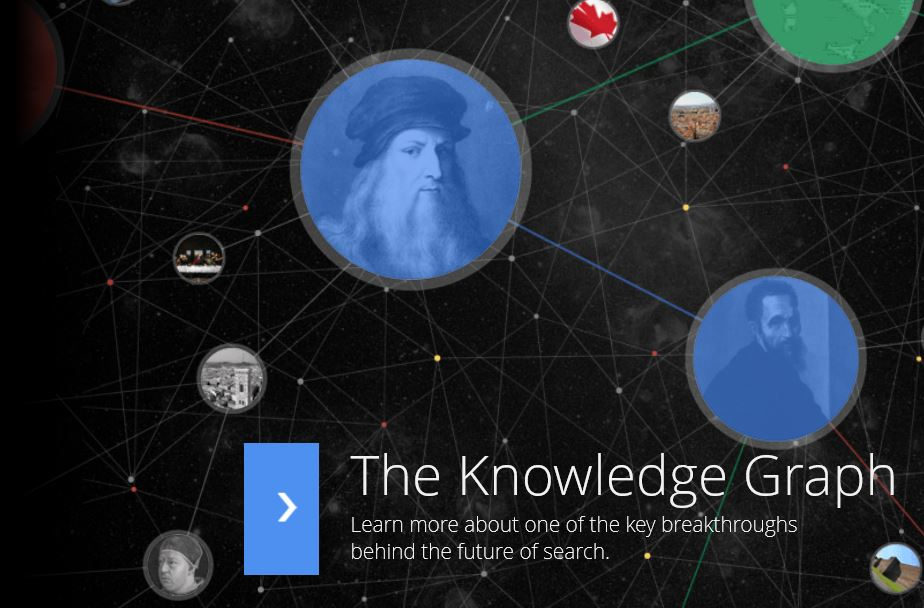 Google Knowledge Graph The Future of Search   Source