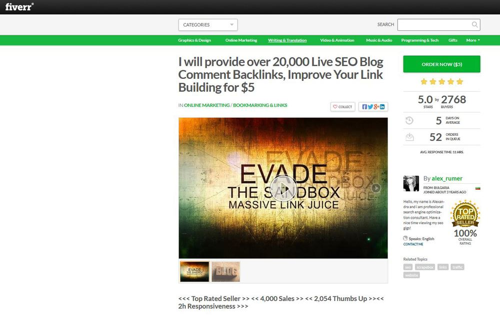 Fiverr Review Fiverr Gig Source