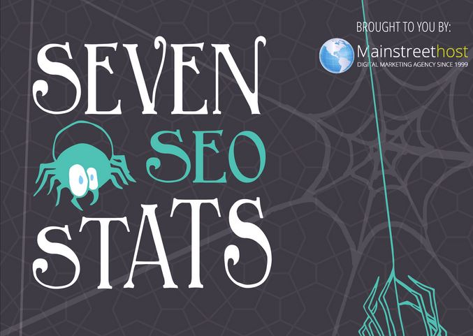 SEO Search Engine Optimization Insight Facts And Information Source