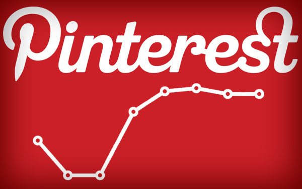 Pinterest Website Traffic - Increase Website Traffic With Pinterest Traffic   Source