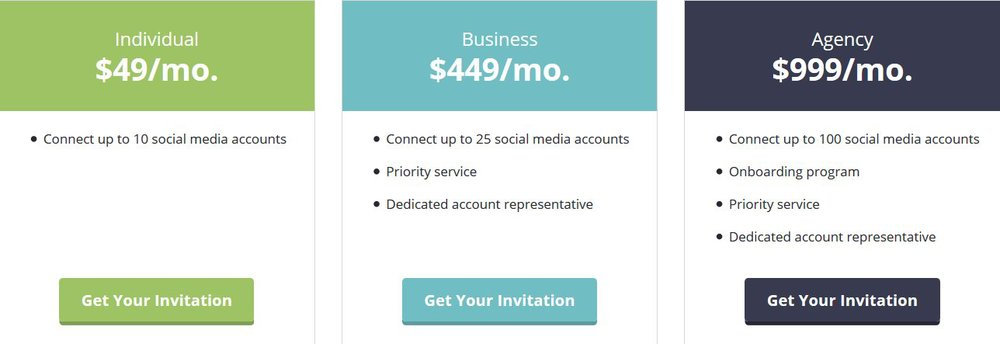 Meet Edgar Review Social Media Pricing Plans Source