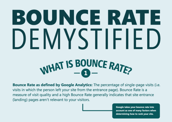 What Is Bounce Rate Exit Rate Source