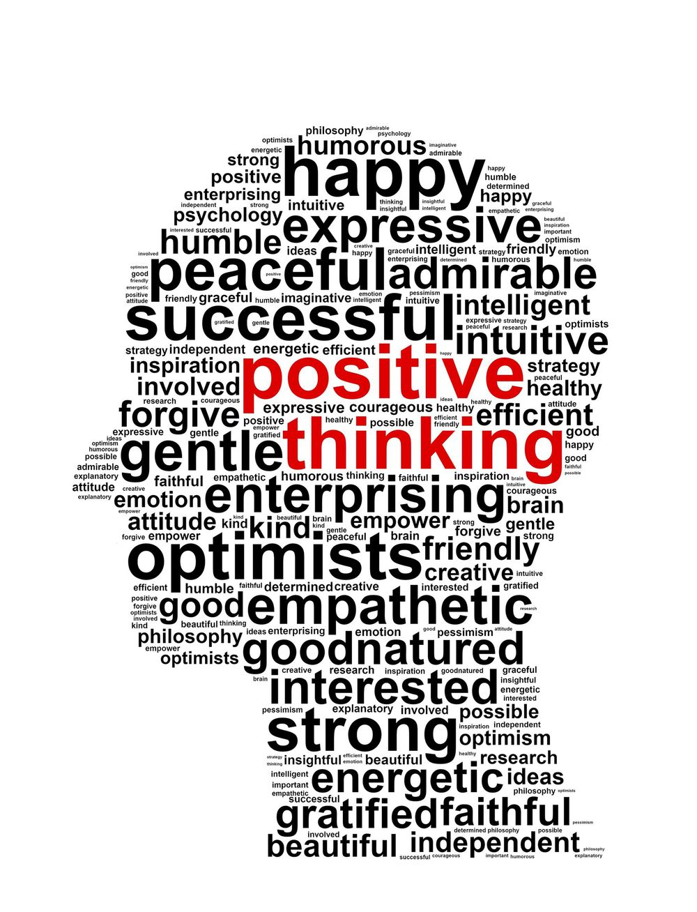 Positive Words And Powerful Words - The Power Of Words Post