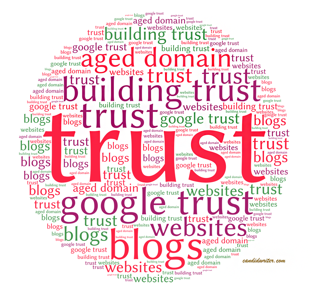 Trust Me Expiring Domains In Google   Source