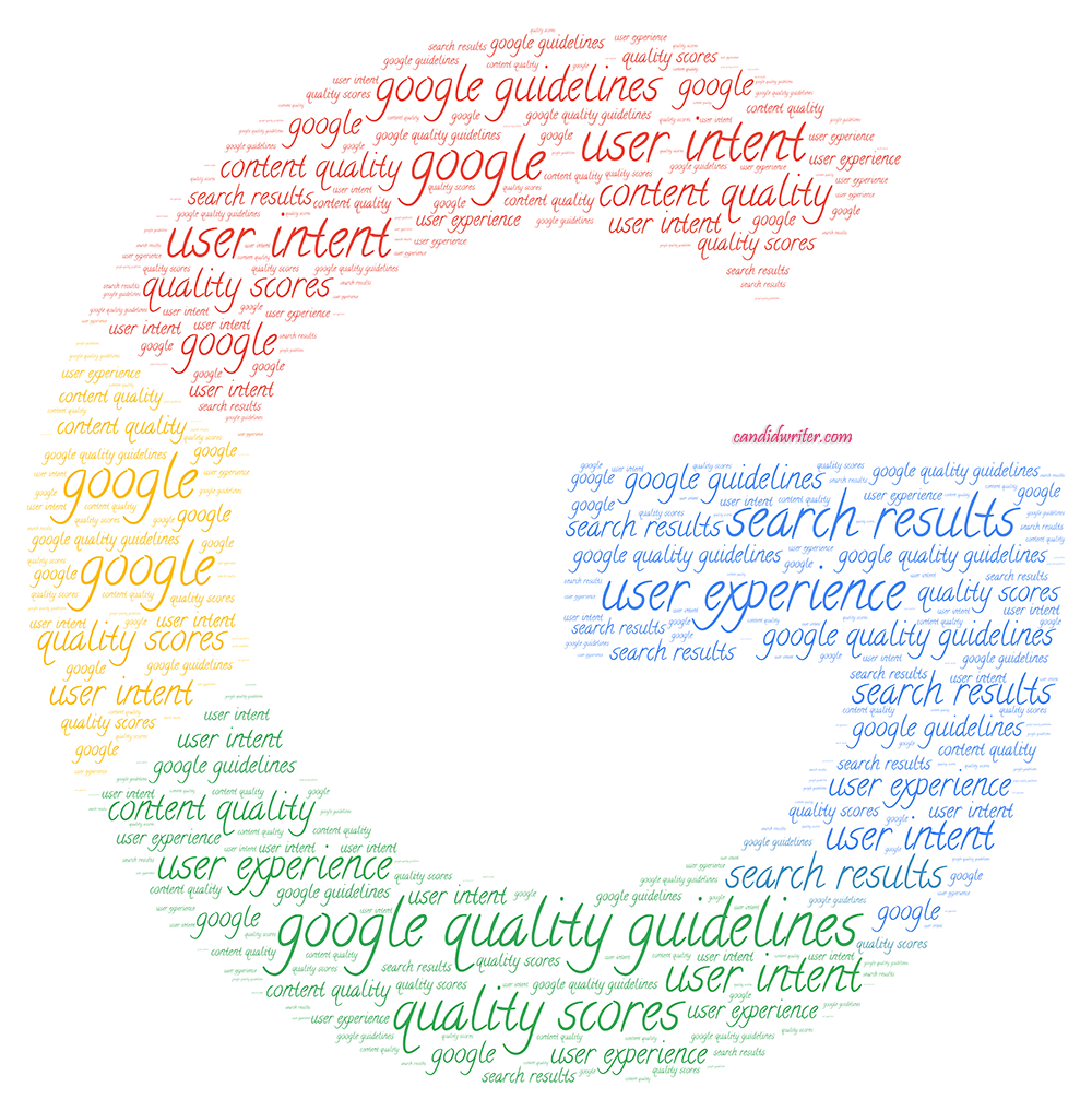Google Quality Update Guidelines User Intent Focus   Source