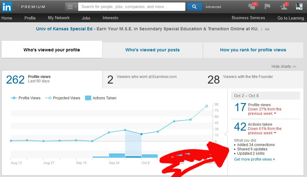 LinkedIN Traffic And Actions Analytics Blogger 32 Days Week 3 Source