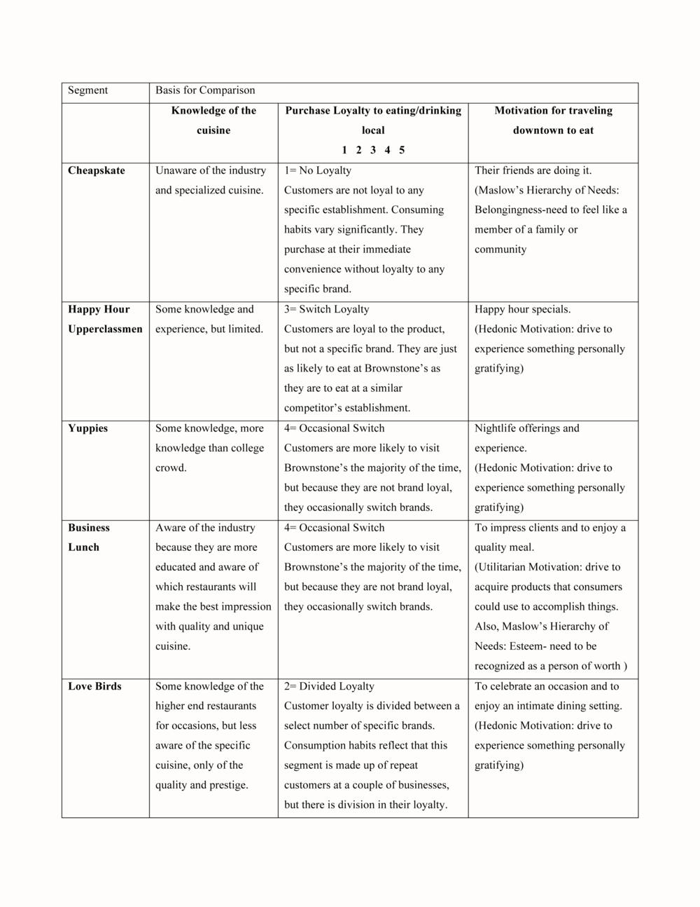 RelevantCustomerSegments-2.png