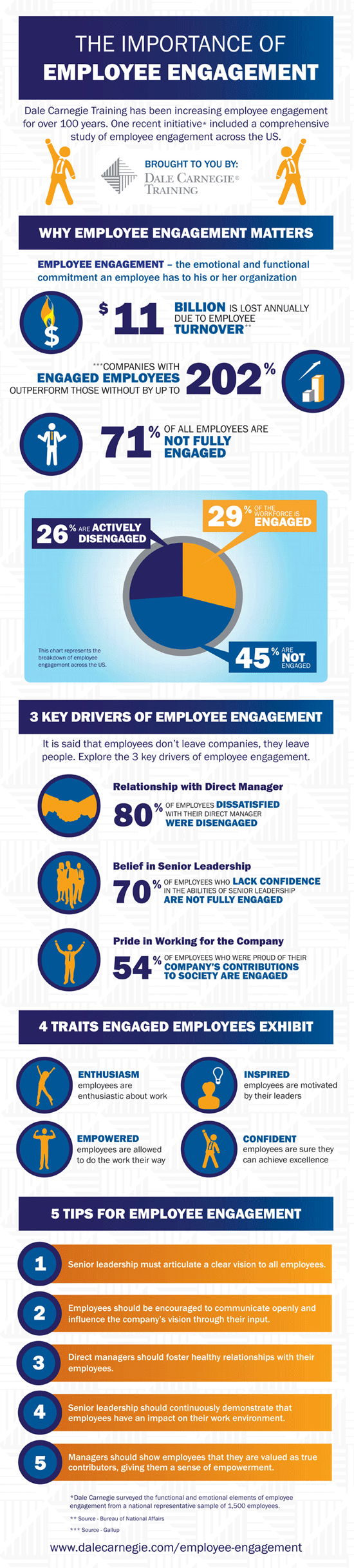 The Importance of Employee Engagement