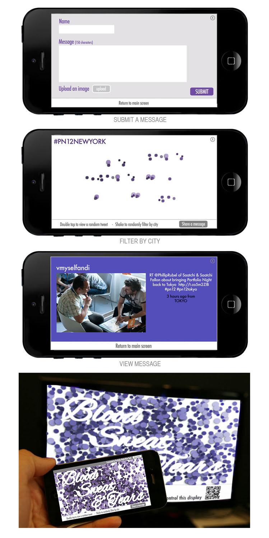 Data Visualization Second Screen Mobile Control