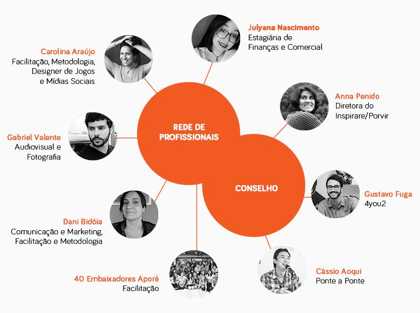 colaboradores.png
