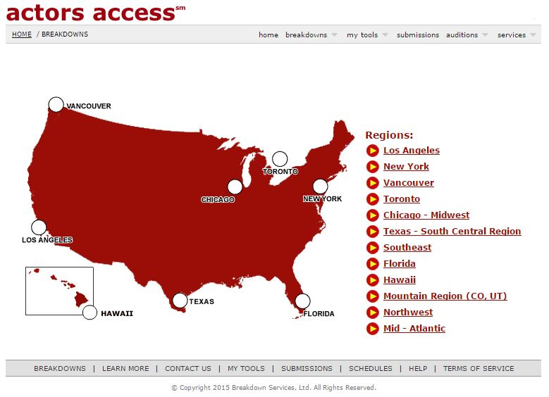 Casting Sites Compared