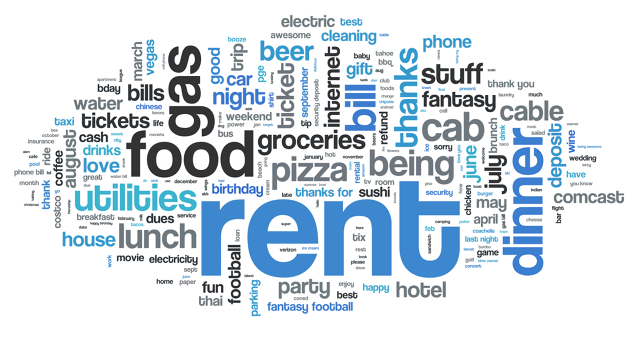 Word cloud of what people spend money on in Venmo, by Fast Company