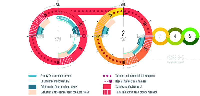 2018_0129_NRT_Landers_Timeline_smole.jpg