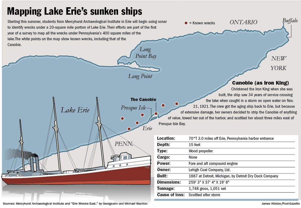 erie_shipwrecks.jpg
