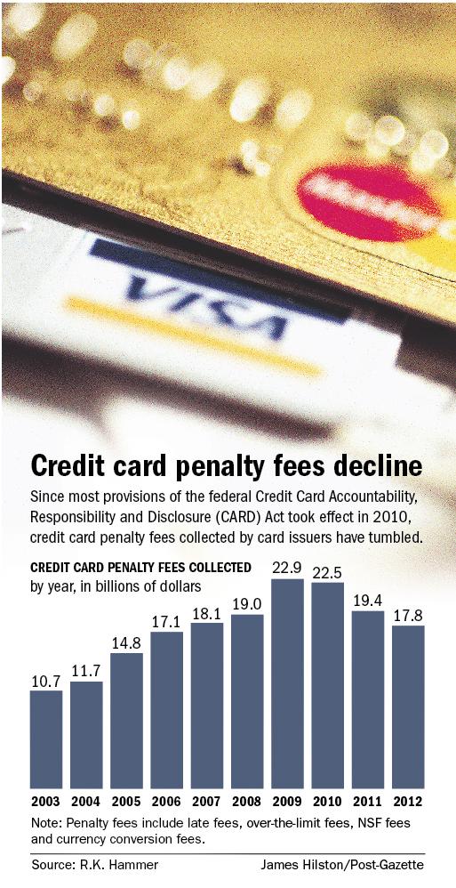 creditcard_fees0130.jpg