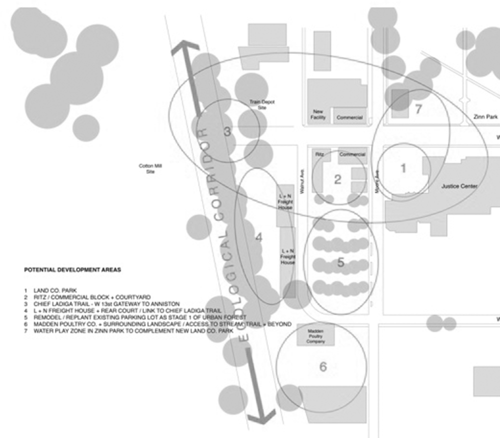 Hist Dist Diagram 01 B&W.jpg