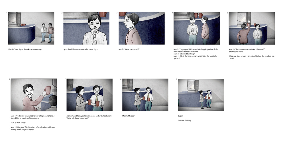 Story Board for Ad 2