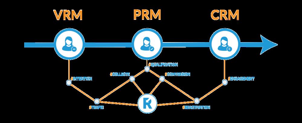 Schema-CRM.png