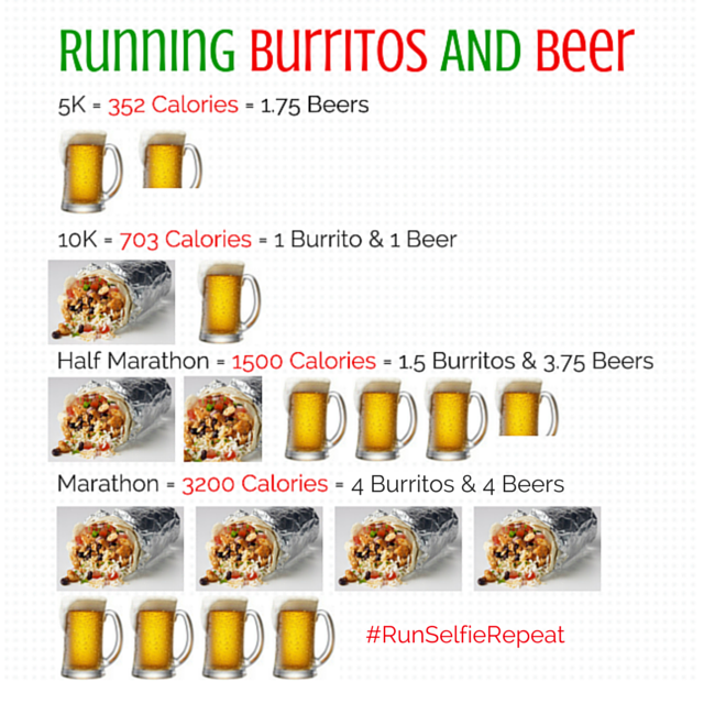 Running, Burritos & Beer