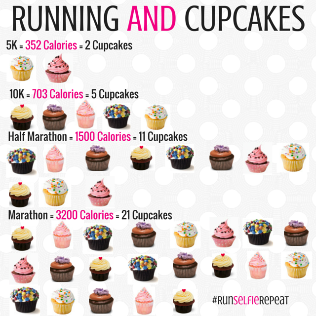 Cupcakes and Running