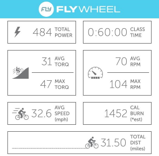 FlyWheel Stats