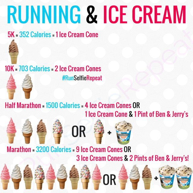Ice Cream and Running