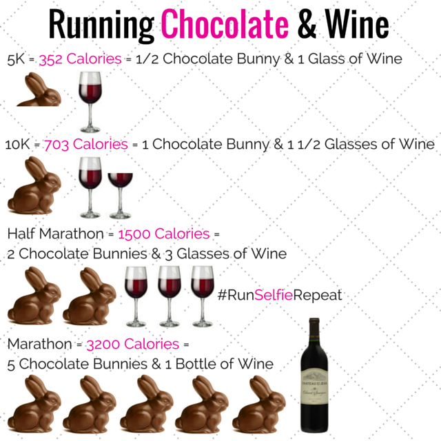 Running+Chocolate+and+Wine.png