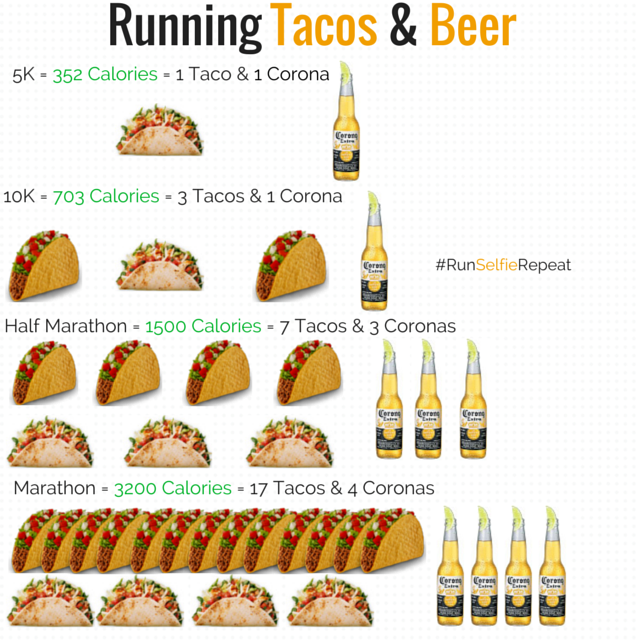 Tacos,+Corona+and+Running.png