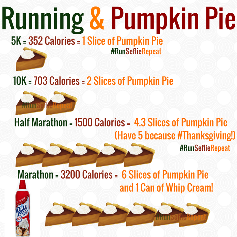 Pumpkin pie running eat after