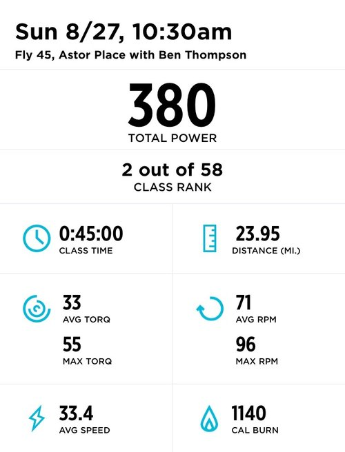 I Went To Flywheel For 30 Days And I Got Strong As Hell