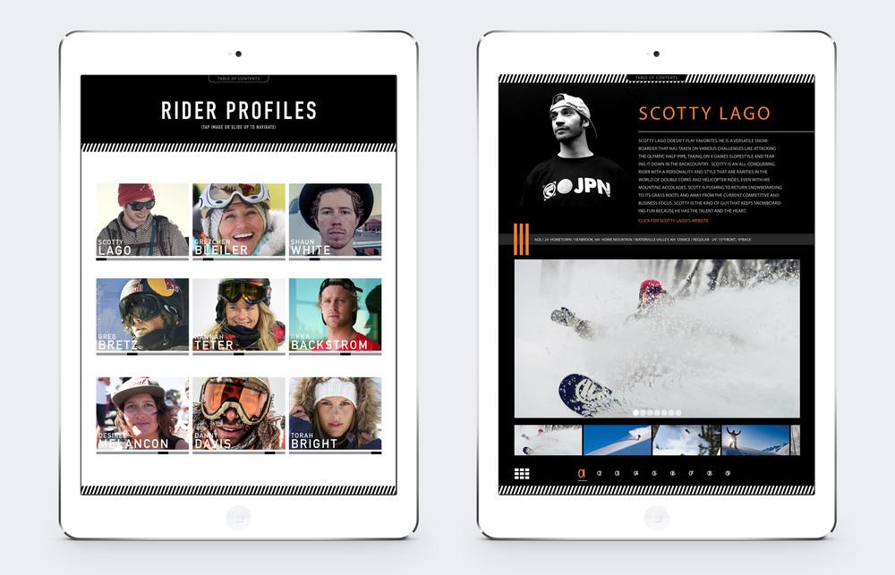 Rider Profiles (1).jpg