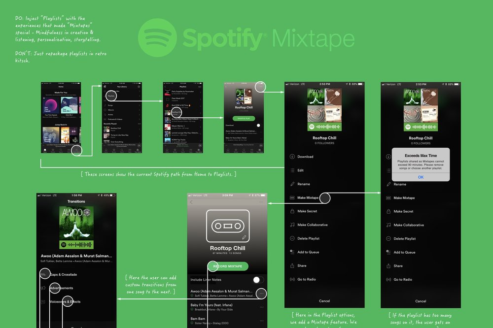 Spotify - Add a new feature to the existing platform of the streaming music juggernaut.
