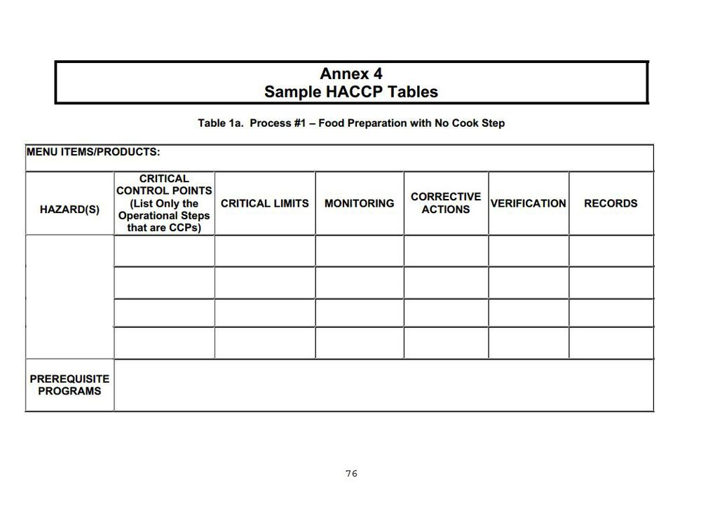 FDA's HACCP Table