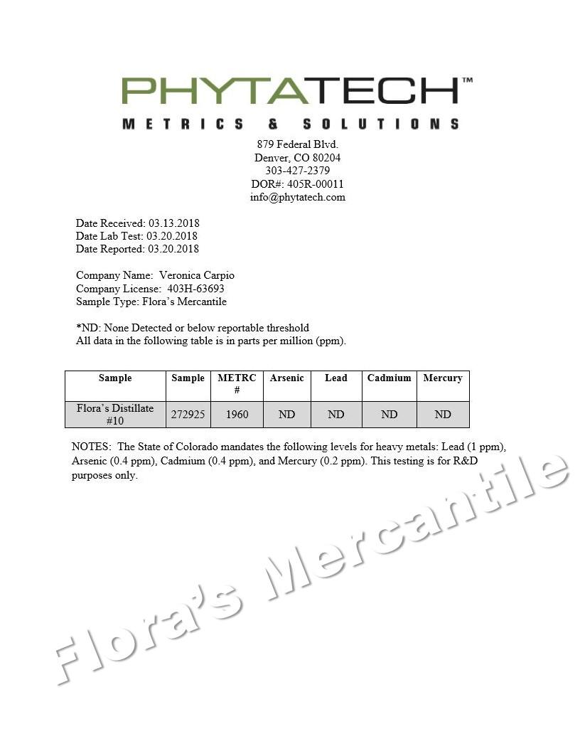 Distillate Batch No. 10 Heavy Metal Test