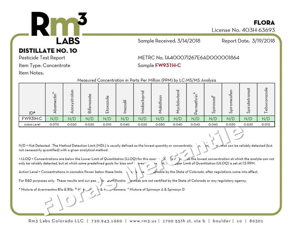 Distillate Batch No. 10 Pesticide Test